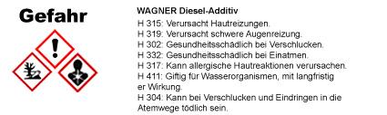 WAGNER Diesel-Additiv CLP/GHS Verordnung