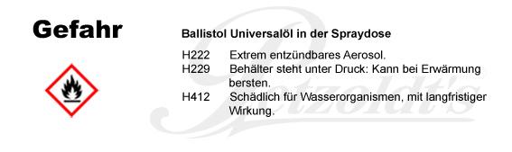 Universalöl, Ballistol, CLP/GHS Verordnung