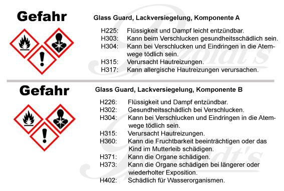 Glass Guard, Lackversiegelung, Komponente A und B CLP/GHS Verordnung