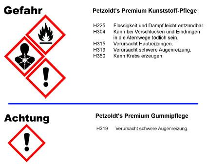 Premium Gummipflege Kunststoffpflege CLP/GHS Verordnung