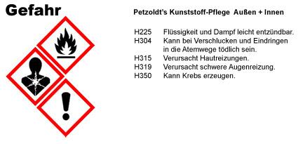 Kunststoffpflege CLP/GHS Verordnung